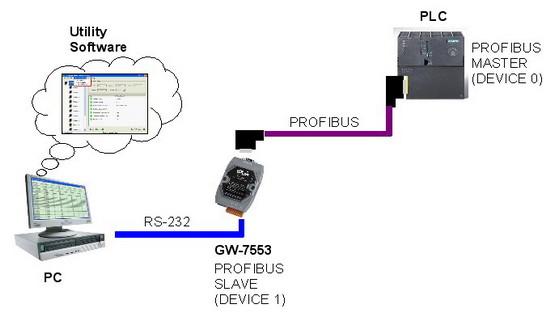 https://fieldworks.nl/media/imageproducts/icpdas/Utility_wiring.jpg