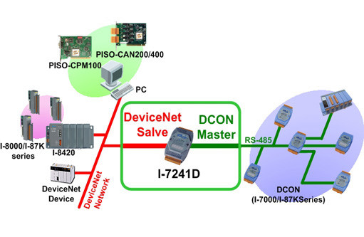 https://fieldworks.nl/media/imageproducts/icpdas/dns_dcon_gateway1.jpg